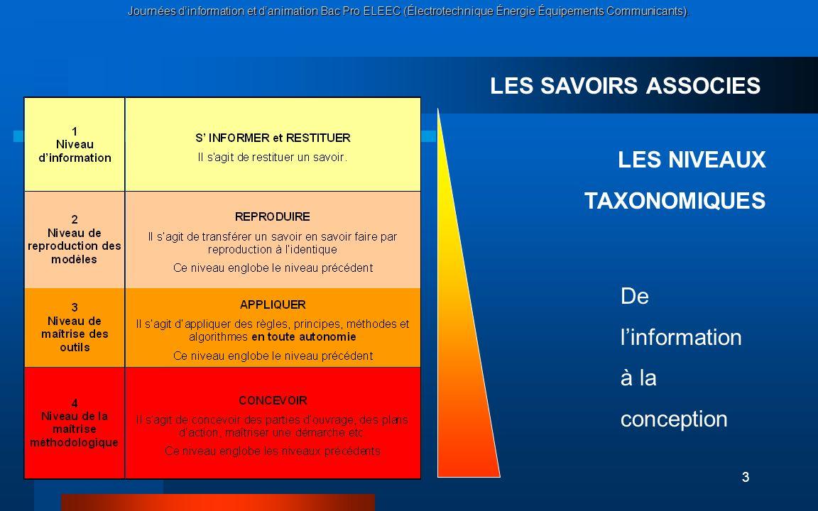 LES SAVOIRS ASSOCIES LES NIVEAUX TAXONOMIQUES De l'information à la