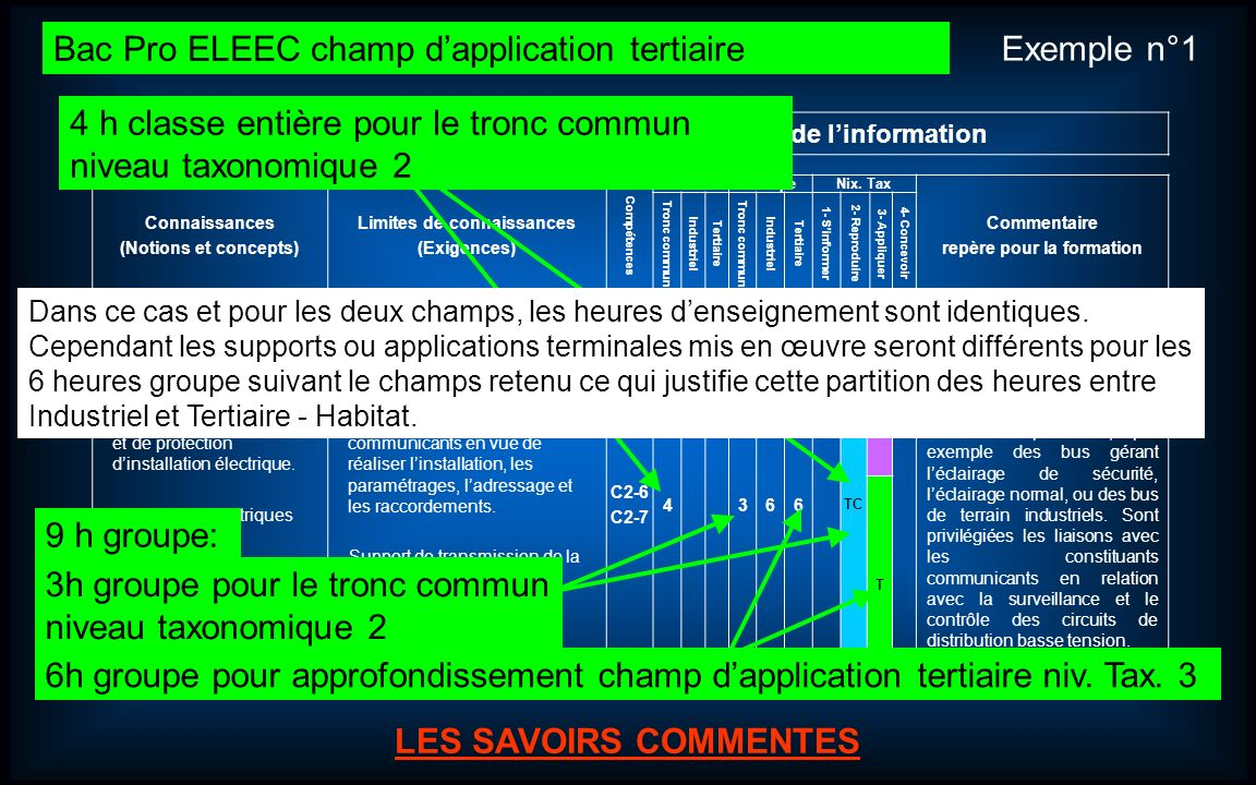 Bac Pro ELEEC champ d'application tertiaire Exemple n°1