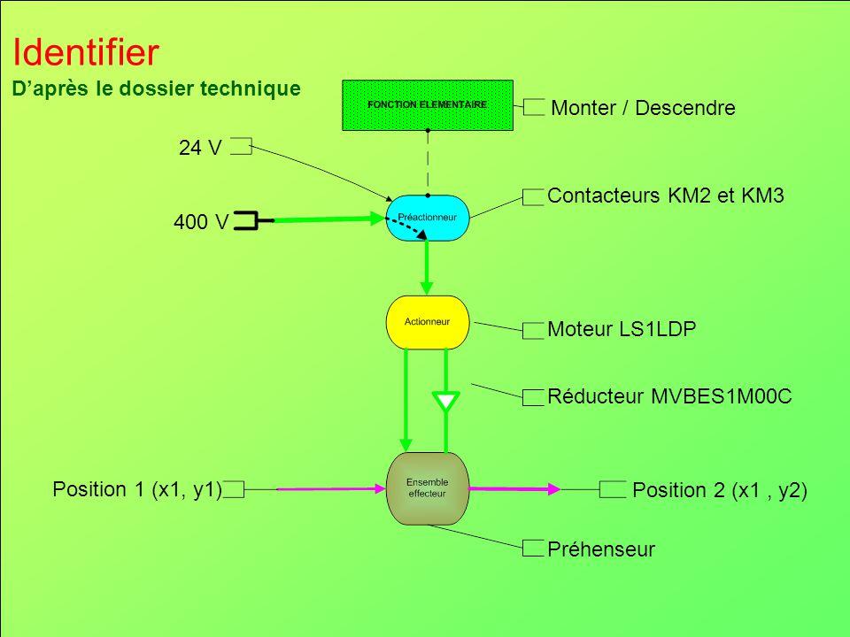 Identifier D'après le dossier technique Monter / Descendre 24 V