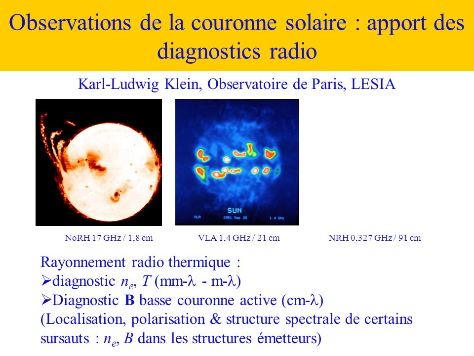 Observations de la couronne solaire : apport des diagnostics radio