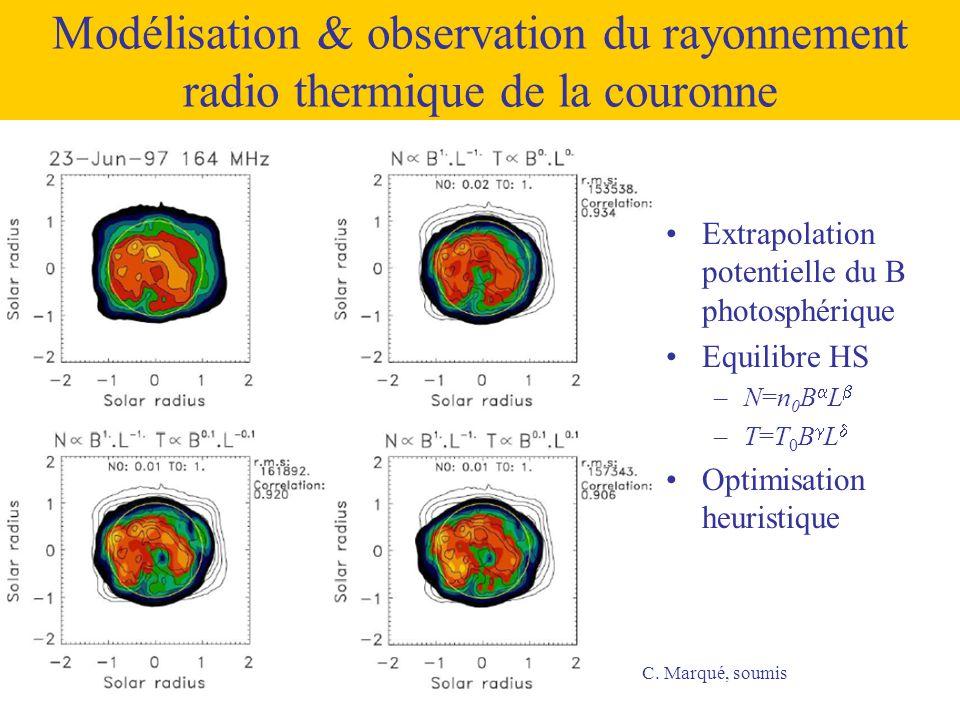 Modélisation & observation du rayonnement radio thermique de la couronne