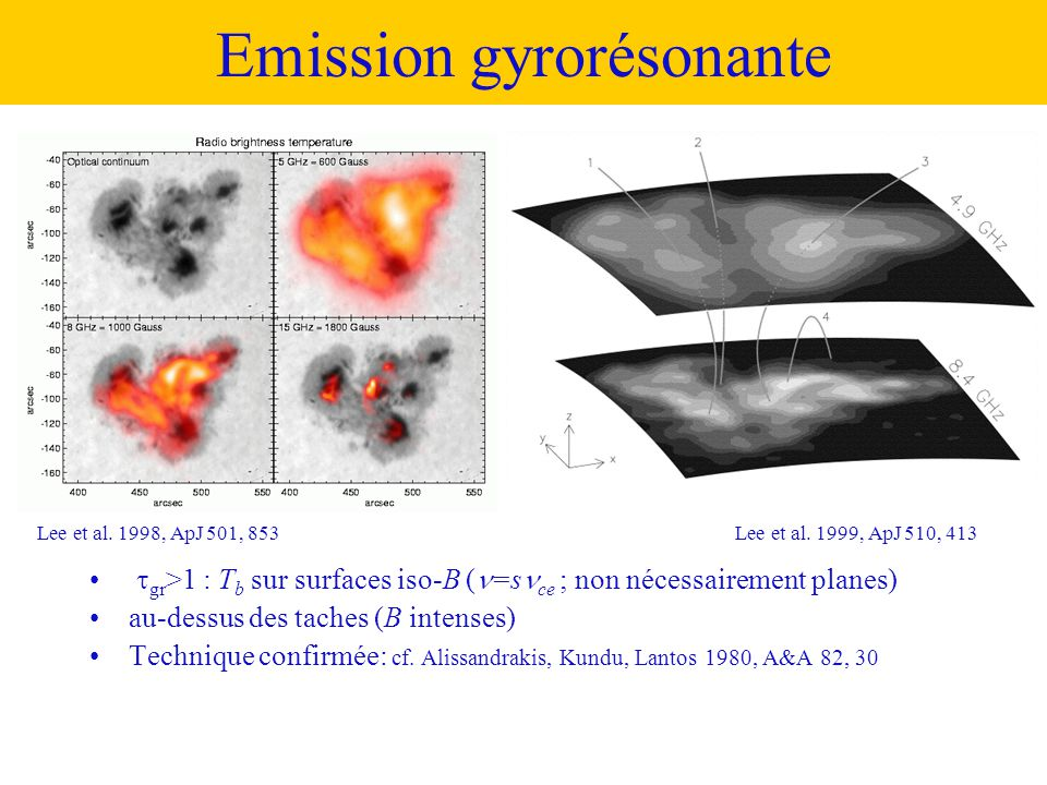 Emission gyrorésonante
