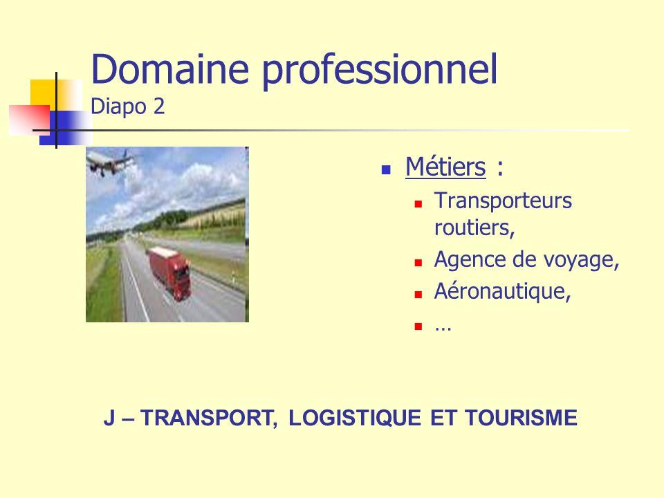 Domaine professionnel Diapo 2