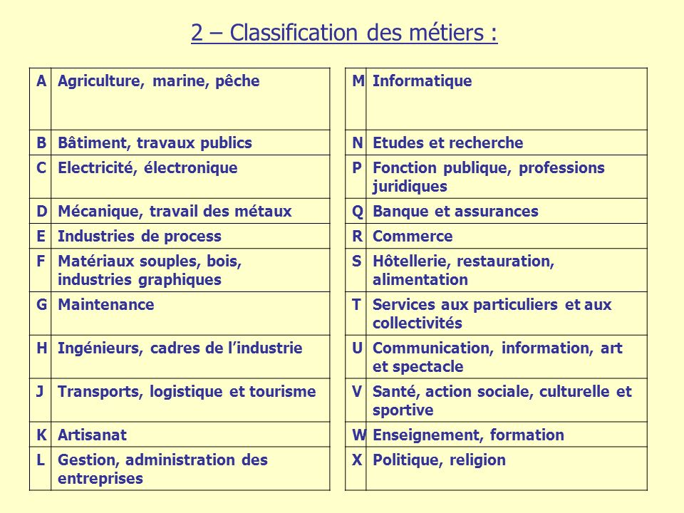 2 – Classification des métiers :