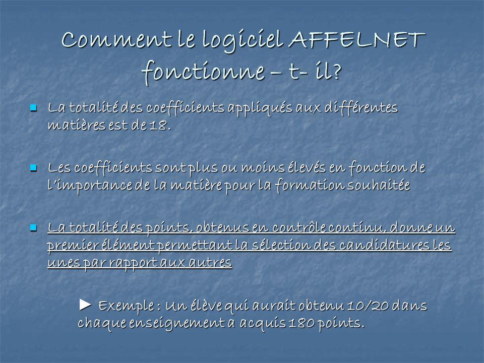 Comment le logiciel AFFELNET fonctionne – t- il