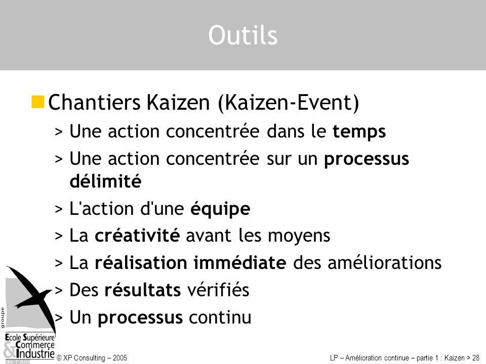 Outils Chantiers Kaizen (Kaizen-Event)