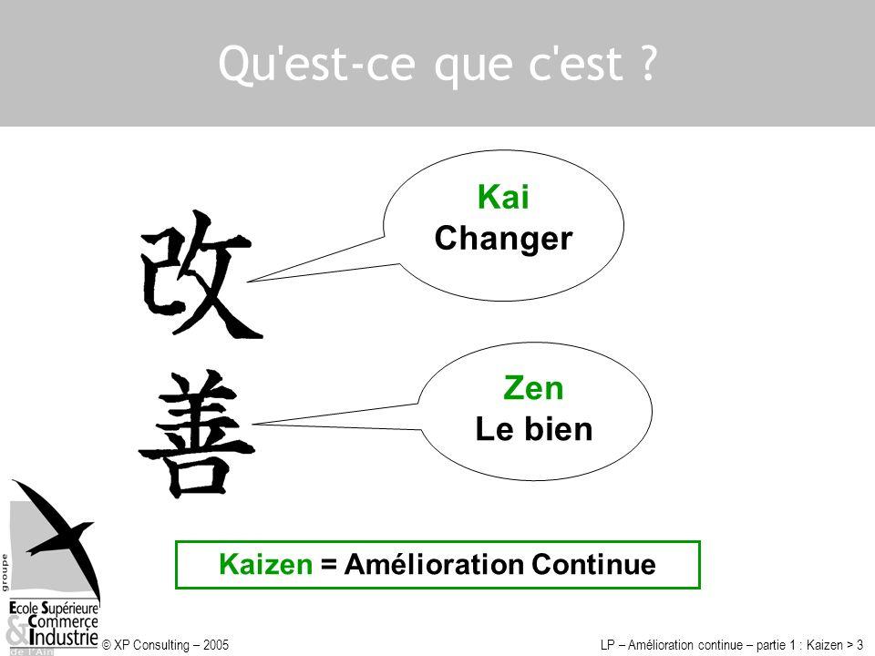 Kaizen = Amélioration Continue
