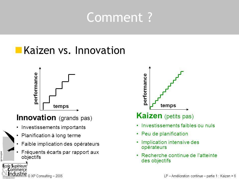 Comment Kaizen vs. Innovation Kaizen (petits pas)