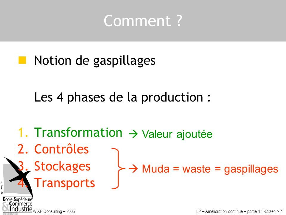 Comment Notion de gaspillages Les 4 phases de la production :