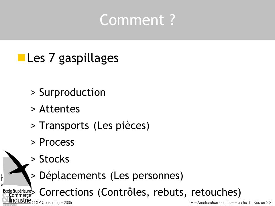 Comment Les 7 gaspillages Surproduction Attentes