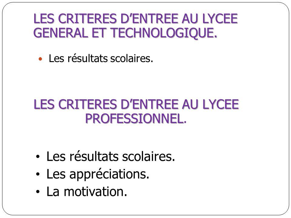 LES CRITERES D'ENTREE AU LYCEE GENERAL ET TECHNOLOGIQUE.