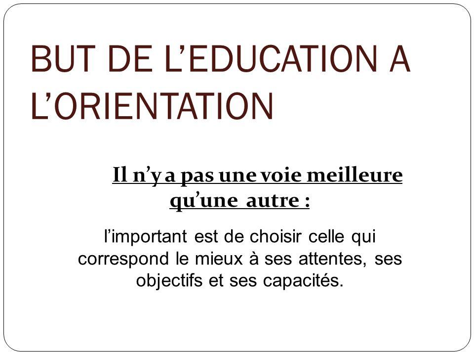 BUT DE L'EDUCATION A L'ORIENTATION