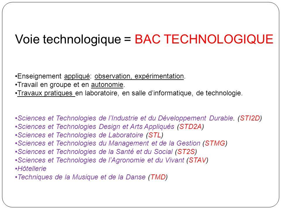 Voie technologique = BAC TECHNOLOGIQUE