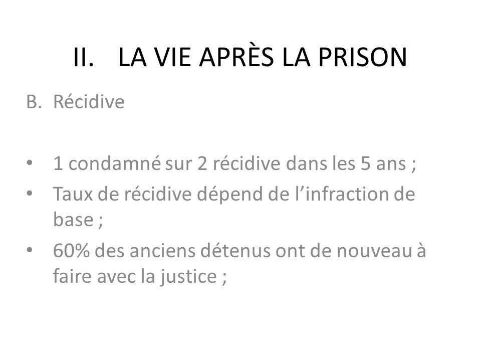 LA VIE APRÈS LA PRISON Récidive