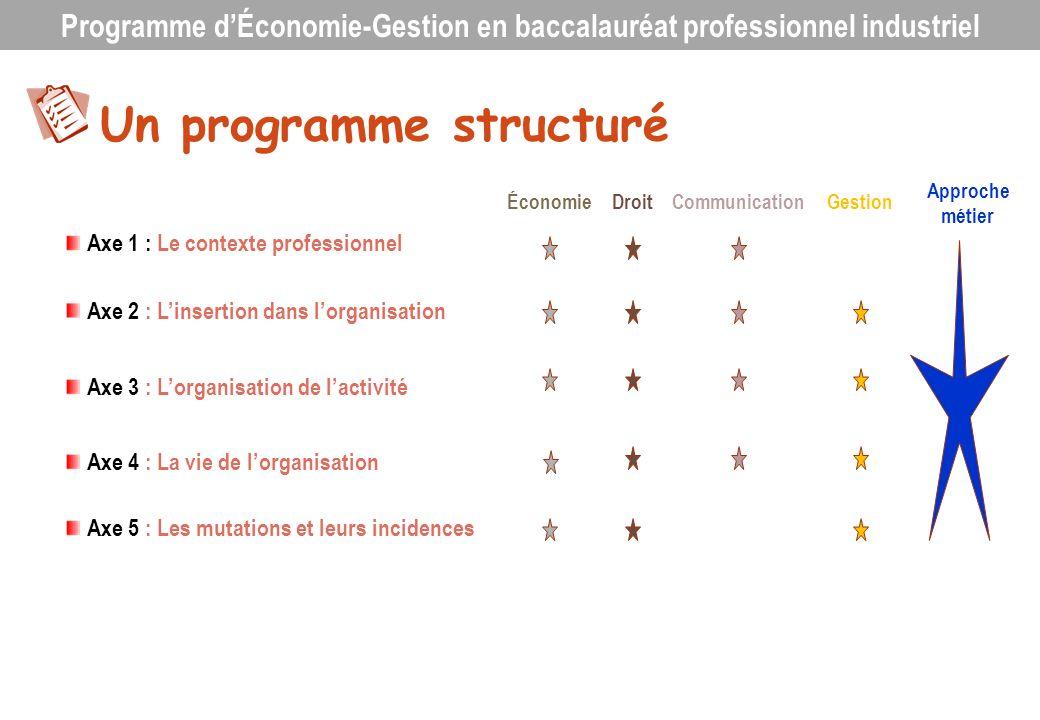Un programme structuré