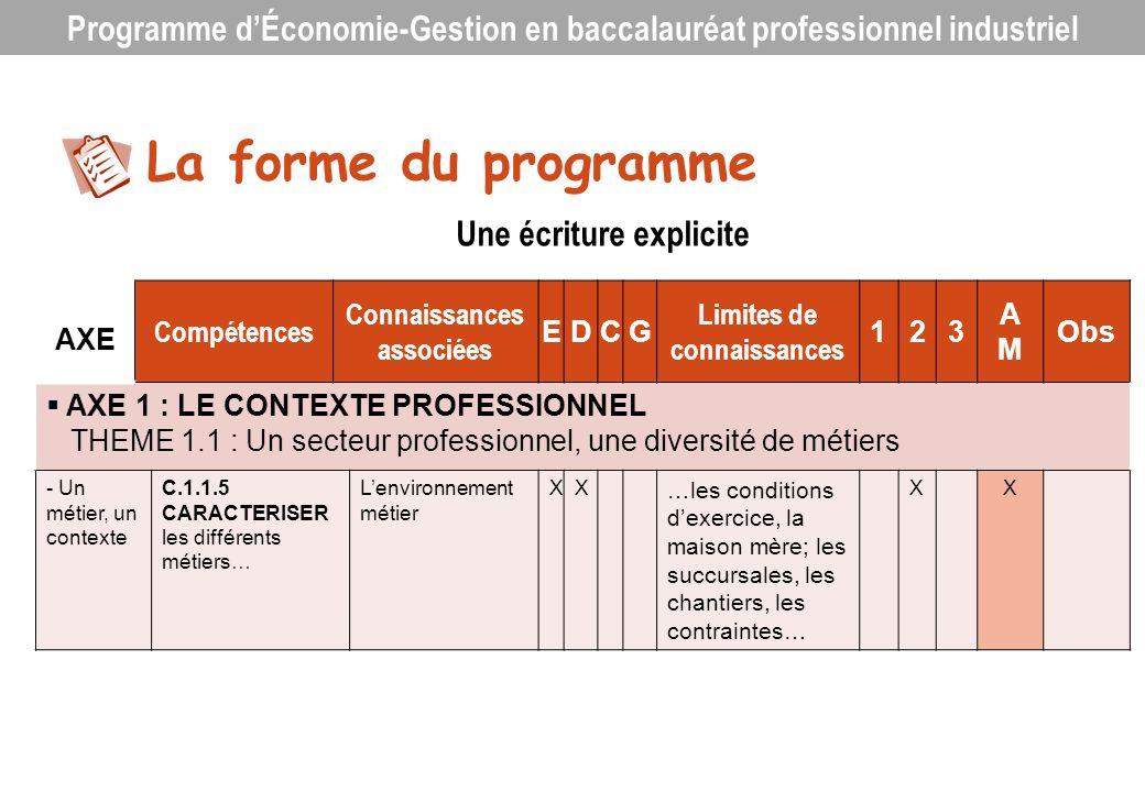 Programme d'Économie-Gestion en baccalauréat professionnel industriel