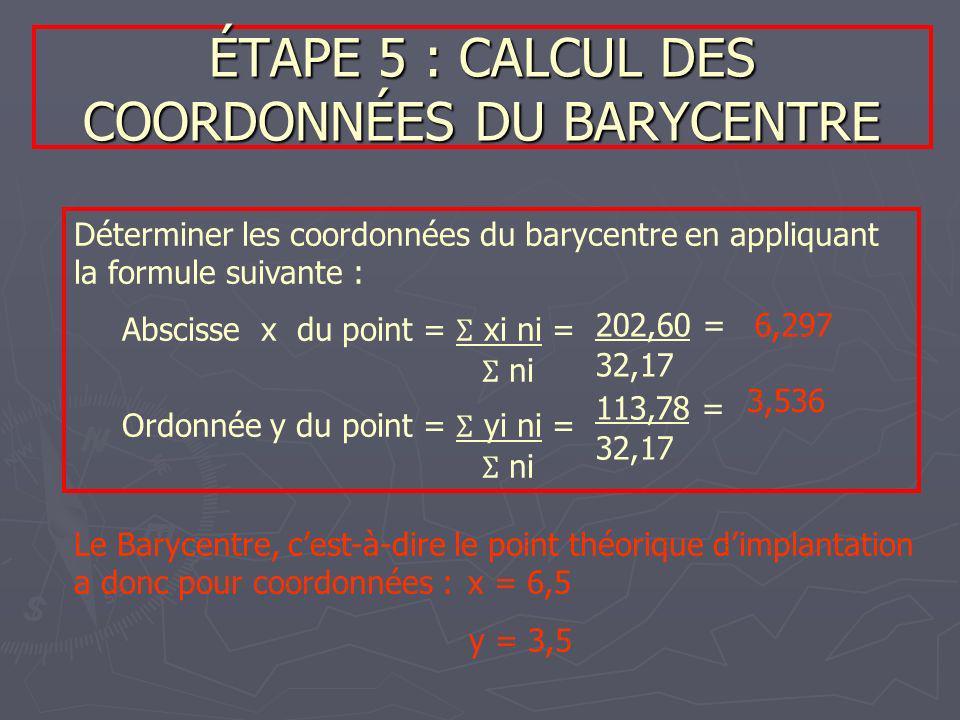 ÉTAPE 5 : CALCUL DES COORDONNÉES DU BARYCENTRE