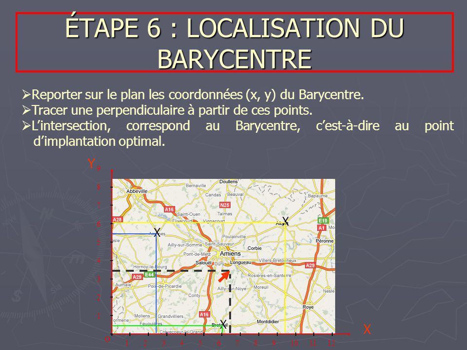 ÉTAPE 6 : LOCALISATION DU BARYCENTRE