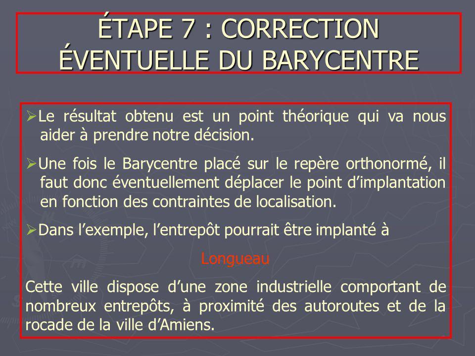 ÉTAPE 7 : CORRECTION ÉVENTUELLE DU BARYCENTRE