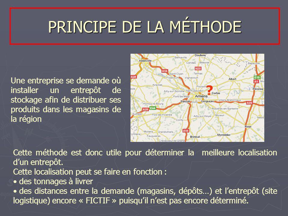 PRINCIPE DE LA MÉTHODE Une entreprise se demande où installer un entrepôt de stockage afin de distribuer ses produits dans les magasins de la région.
