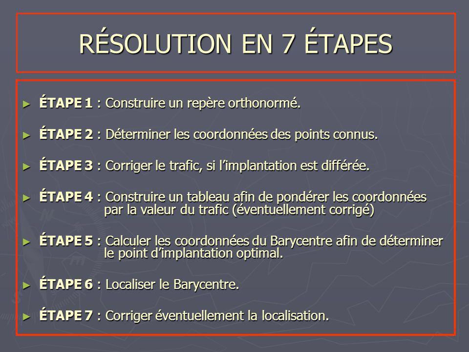 RÉSOLUTION EN 7 ÉTAPES ÉTAPE 1 : Construire un repère orthonormé.