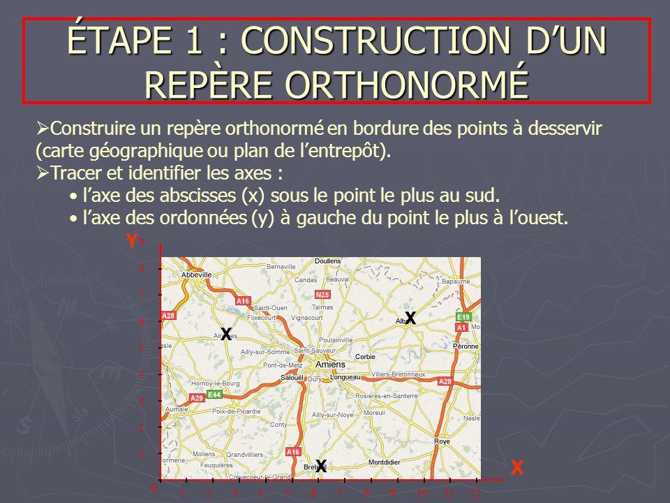 ÉTAPE 1 : CONSTRUCTION D'UN REPÈRE ORTHONORMÉ