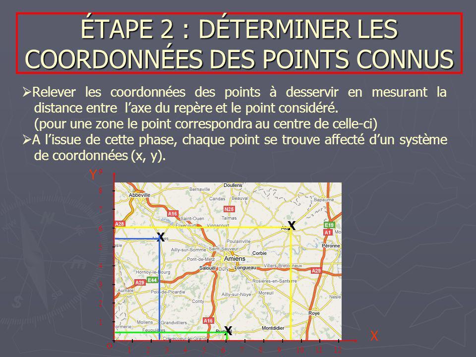 ÉTAPE 2 : DÉTERMINER LES COORDONNÉES DES POINTS CONNUS
