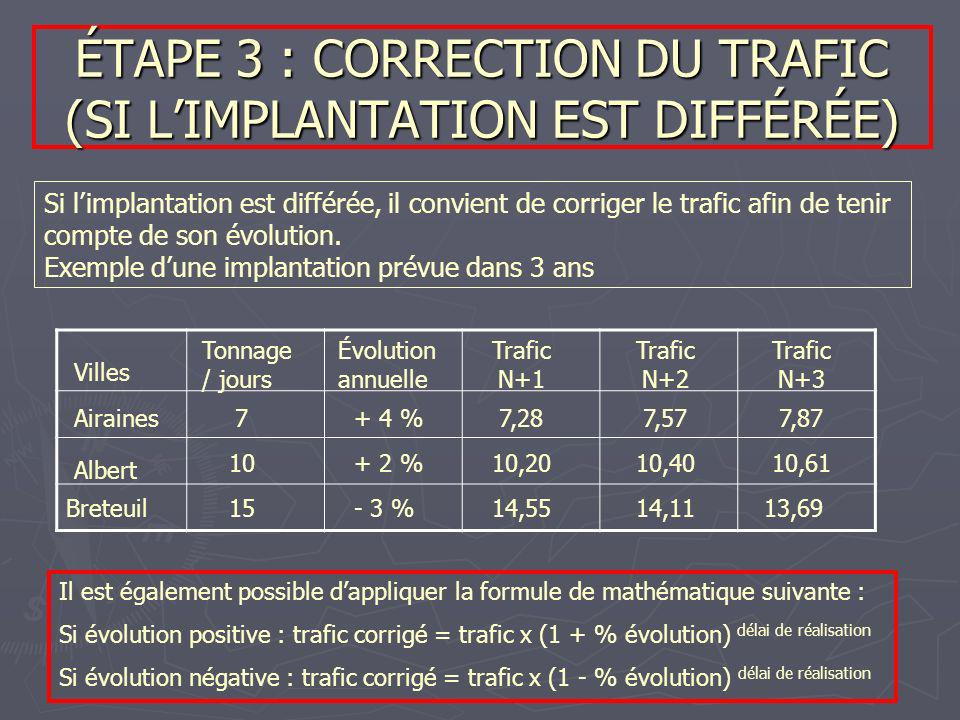 ÉTAPE 3 : CORRECTION DU TRAFIC (SI L'IMPLANTATION EST DIFFÉRÉE)