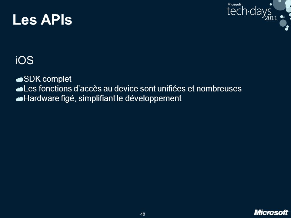 Les APIs iOS SDK complet