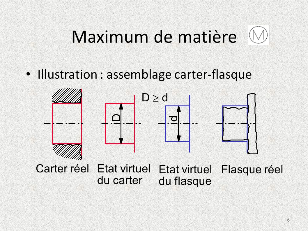 Maximum de matière Illustration : assemblage carter-flasque