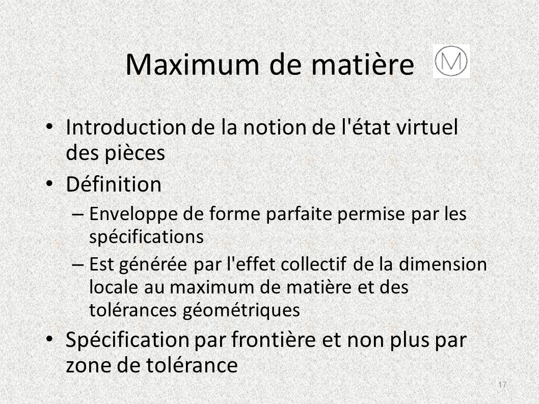 Maximum de matière Introduction de la notion de l état virtuel des pièces. Définition. Enveloppe de forme parfaite permise par les spécifications.