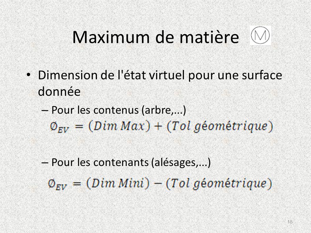 Maximum de matière Dimension de l état virtuel pour une surface donnée