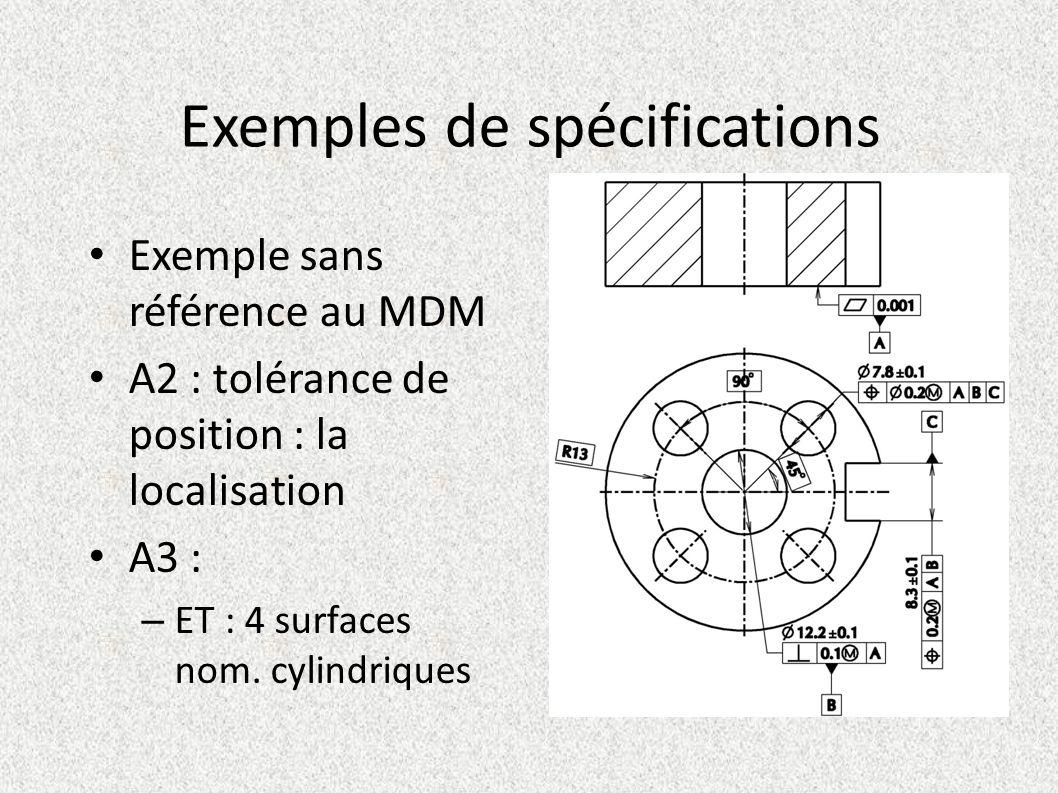 Exemples de spécifications