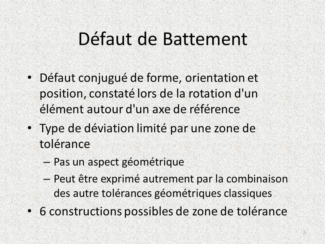 Défaut de Battement Défaut conjugué de forme, orientation et position, constaté lors de la rotation d un élément autour d un axe de référence.