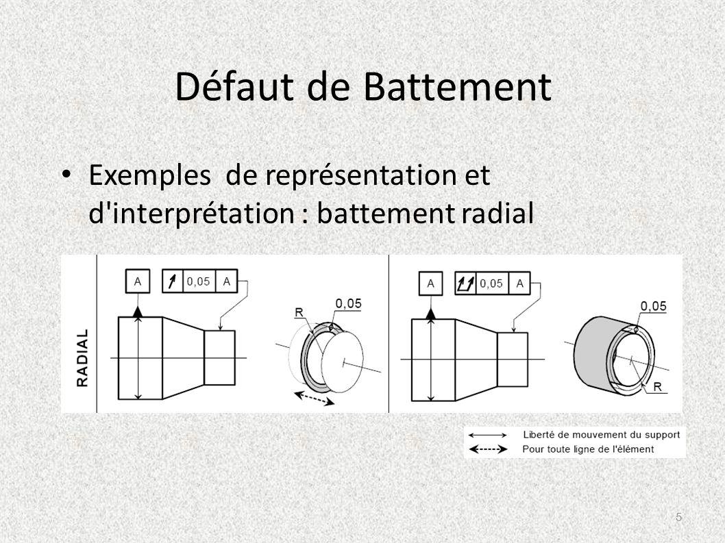Défaut de Battement Exemples de représentation et d interprétation : battement radial