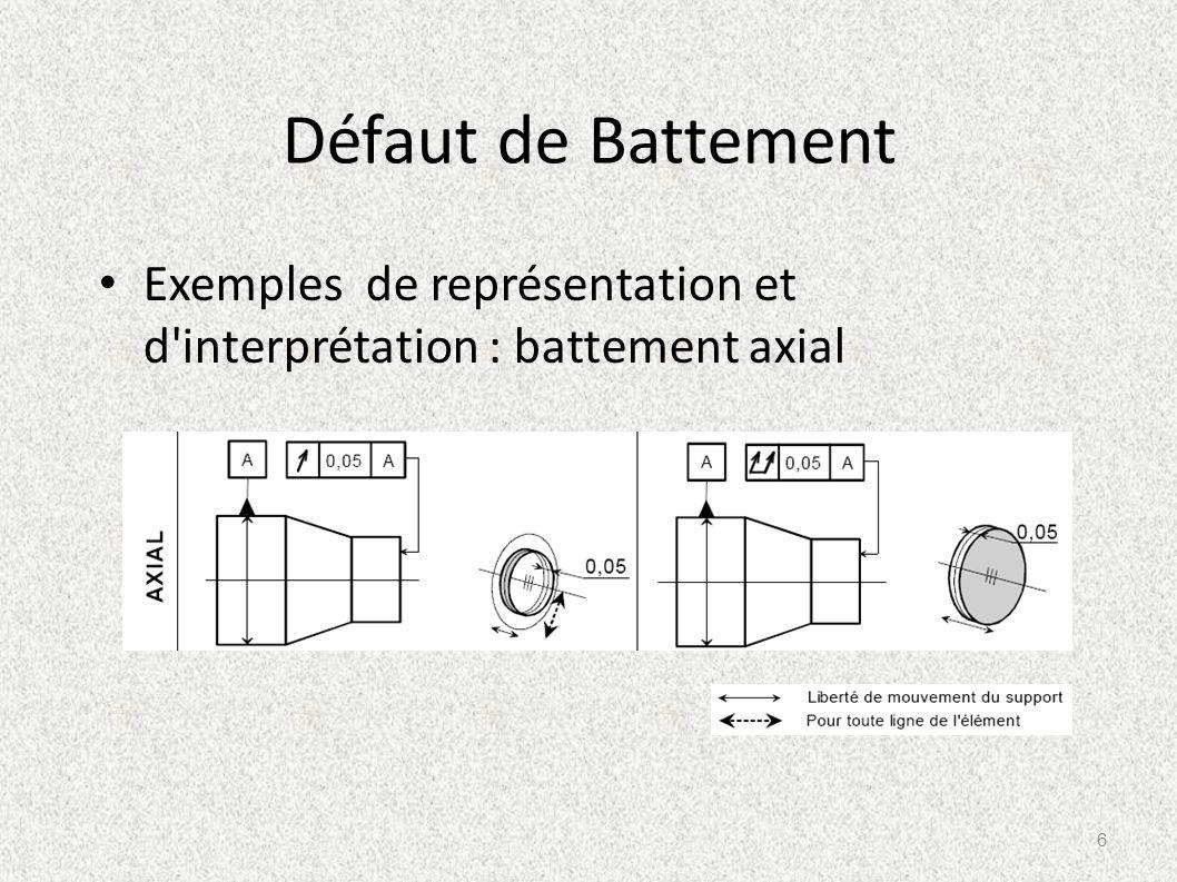 Défaut de Battement Exemples de représentation et d interprétation : battement axial