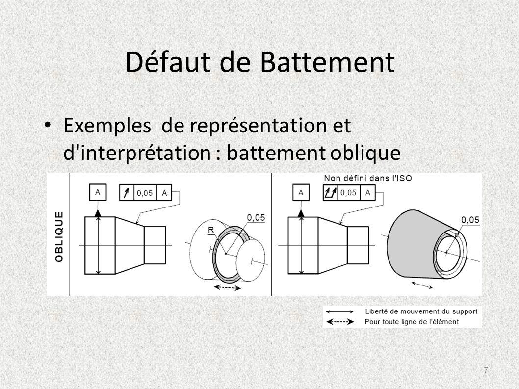 Défaut de Battement Exemples de représentation et d interprétation : battement oblique