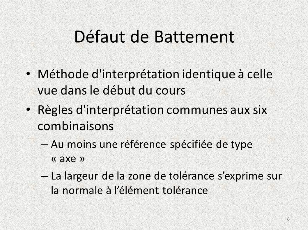 Défaut de Battement Méthode d interprétation identique à celle vue dans le début du cours. Règles d interprétation communes aux six combinaisons.