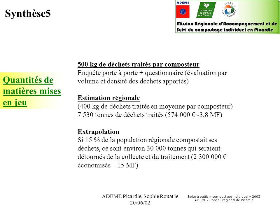 ADEME Picardie, Sophie Rouat le 20/06/02