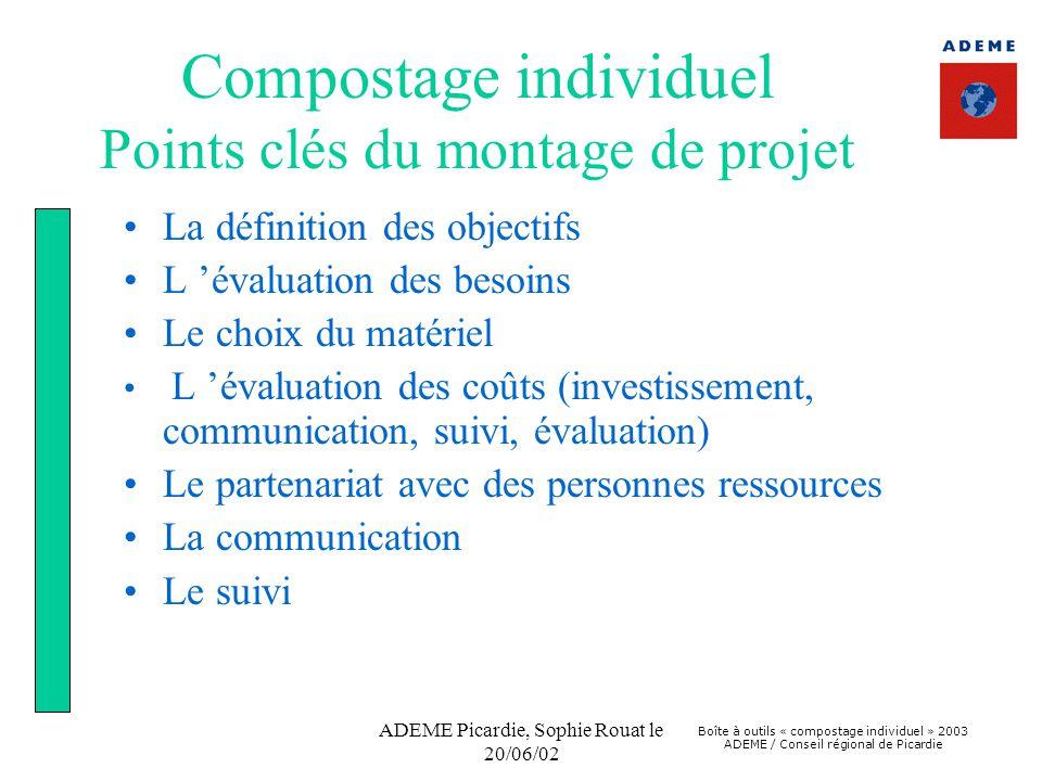 Compostage individuel Points clés du montage de projet