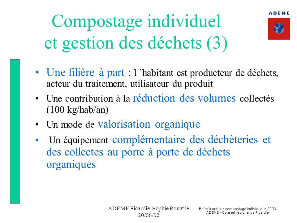 Compostage individuel et gestion des déchets (3)
