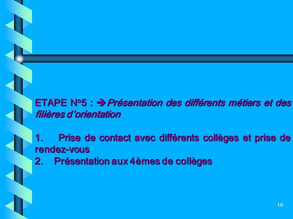 ETAPE N°5 : Présentation des différents métiers et des filières d'orientation
