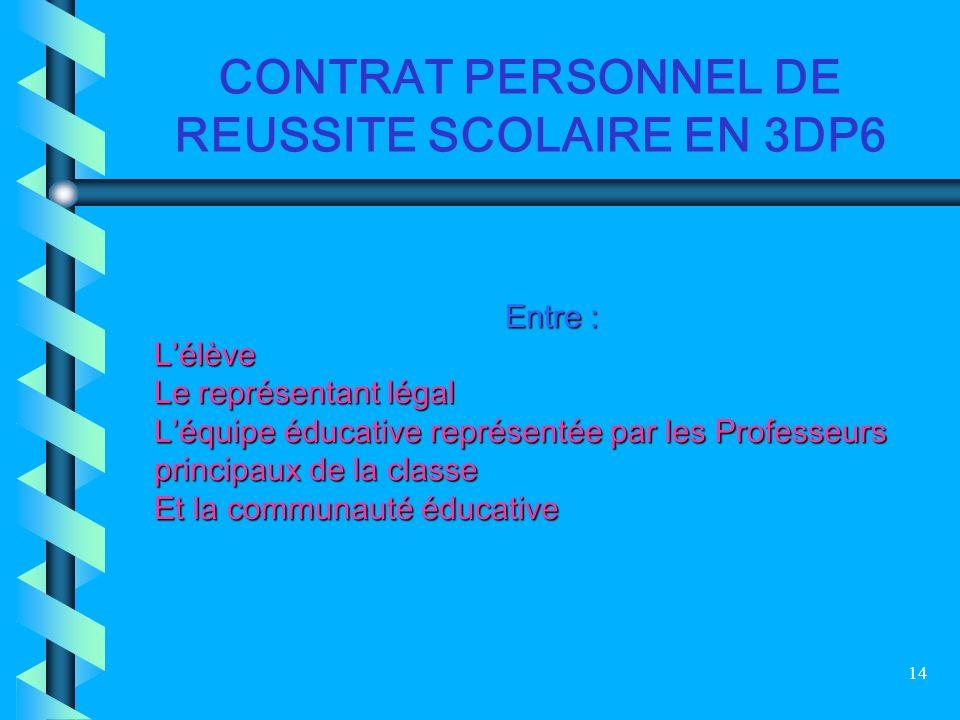 CONTRAT PERSONNEL DE REUSSITE SCOLAIRE EN 3DP6