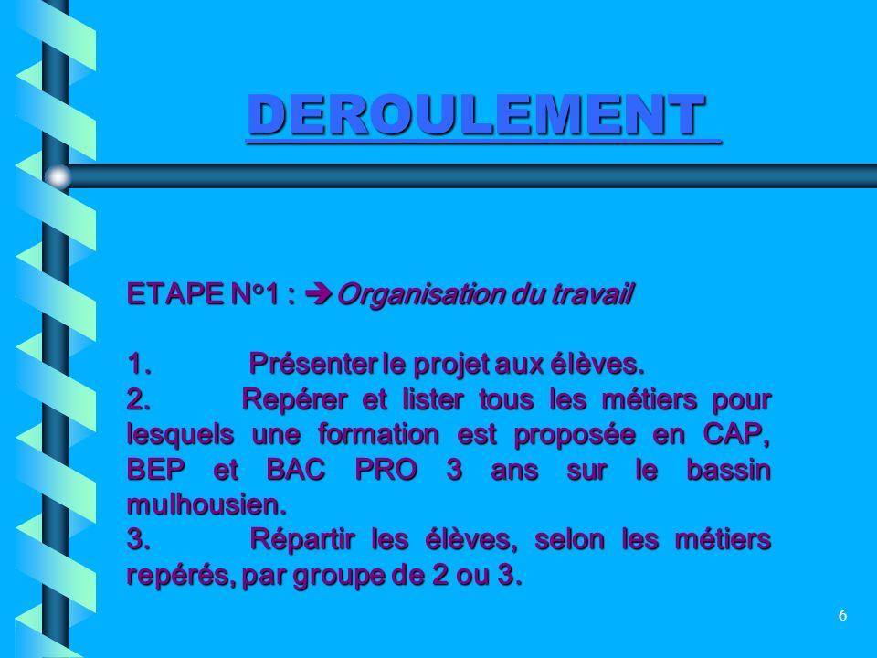 DEROULEMENT ETAPE N°1 : Organisation du travail