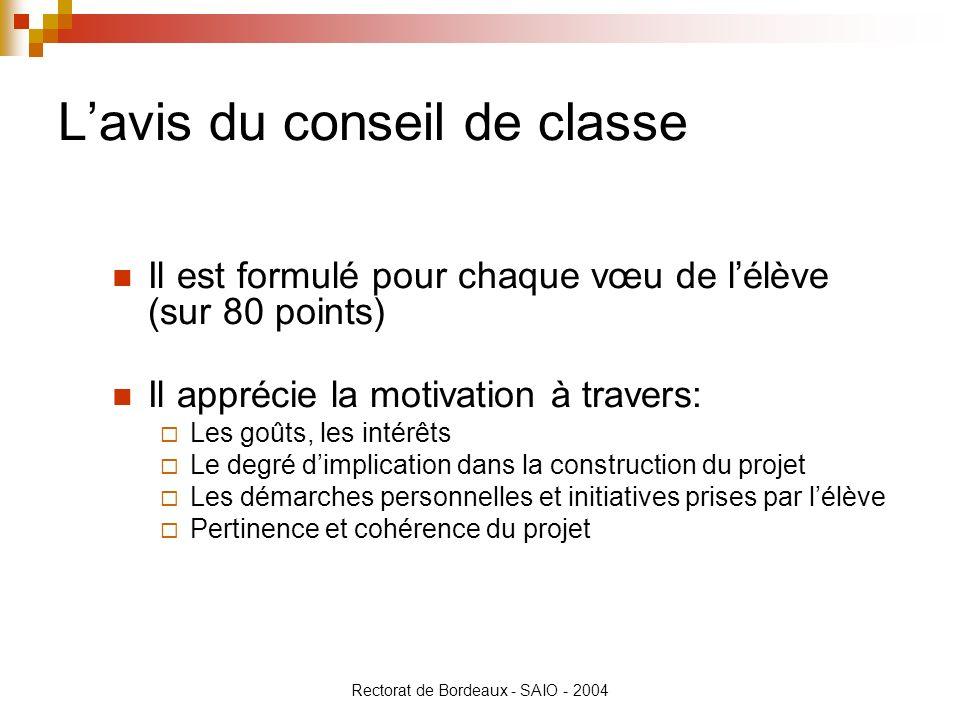 L'avis du conseil de classe