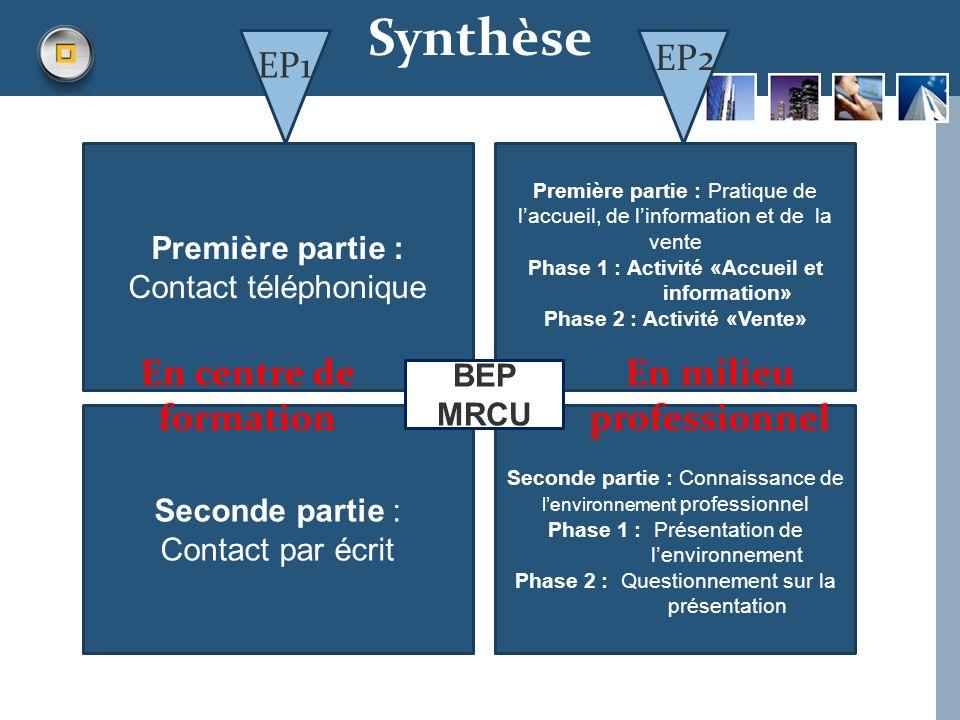 Phase 1 : Activité «Accueil et information» Phase 2 : Activité «Vente»