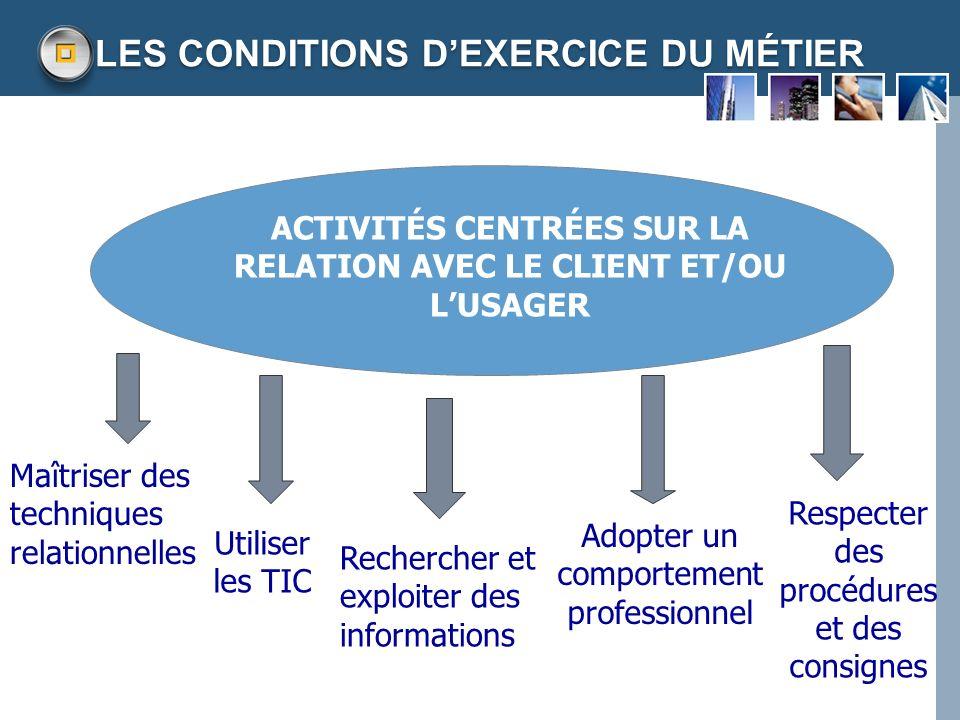 LES CONDITIONS D'EXERCICE DU MÉTIER