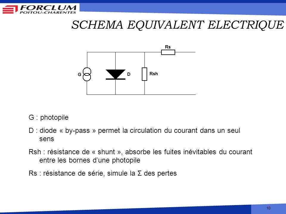 SCHEMA EQUIVALENT ELECTRIQUE
