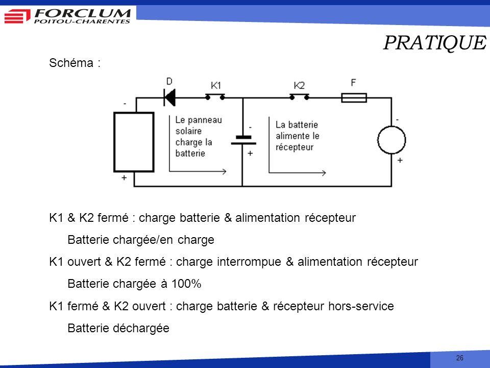 PRATIQUESchéma : K1 & K2 fermé : charge batterie & alimentation récepteur. Batterie chargée/en charge.
