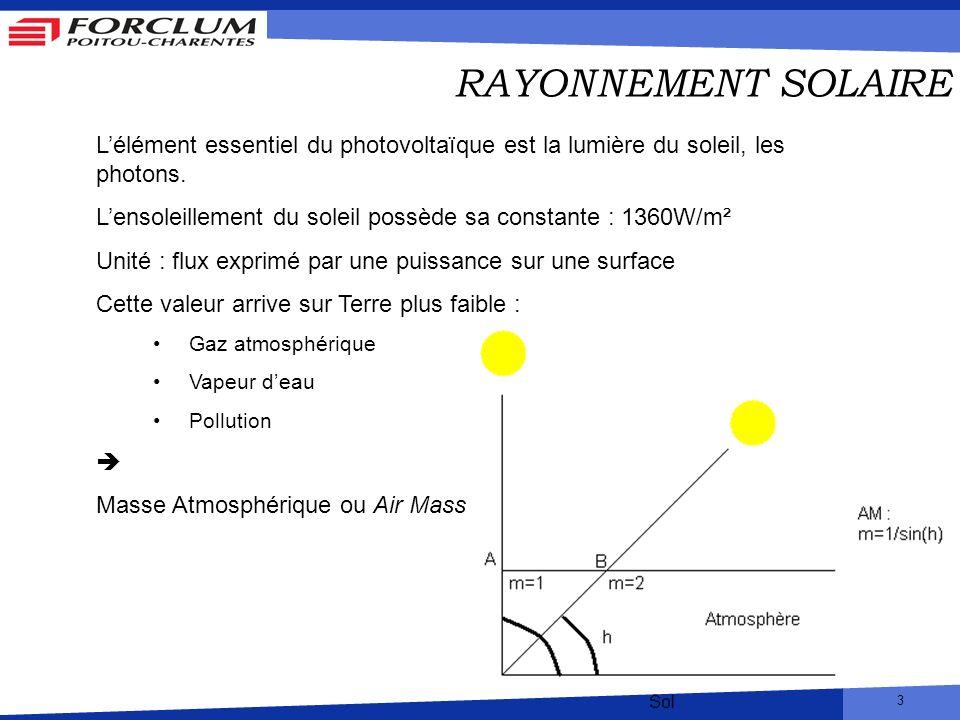 RAYONNEMENT SOLAIRE L'élément essentiel du photovoltaïque est la lumière du soleil, les photons.
